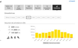 Distintas opciones para grabar las actividades de senderismo, running, ciclismo